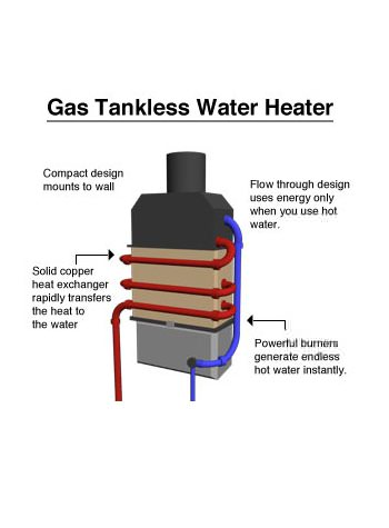 tankless water heater in Cranberry, Pennsylvania